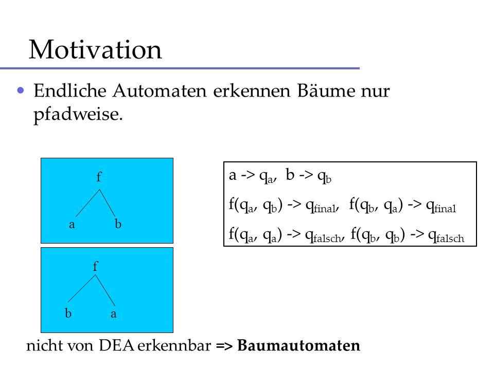 Motivation Endliche Automaten erkennen Bäume nur pfadweise. f ab nicht von DEA erkennbar => Baumautomaten a -> q a, b -> q b f(q a, q b ) -> q final,