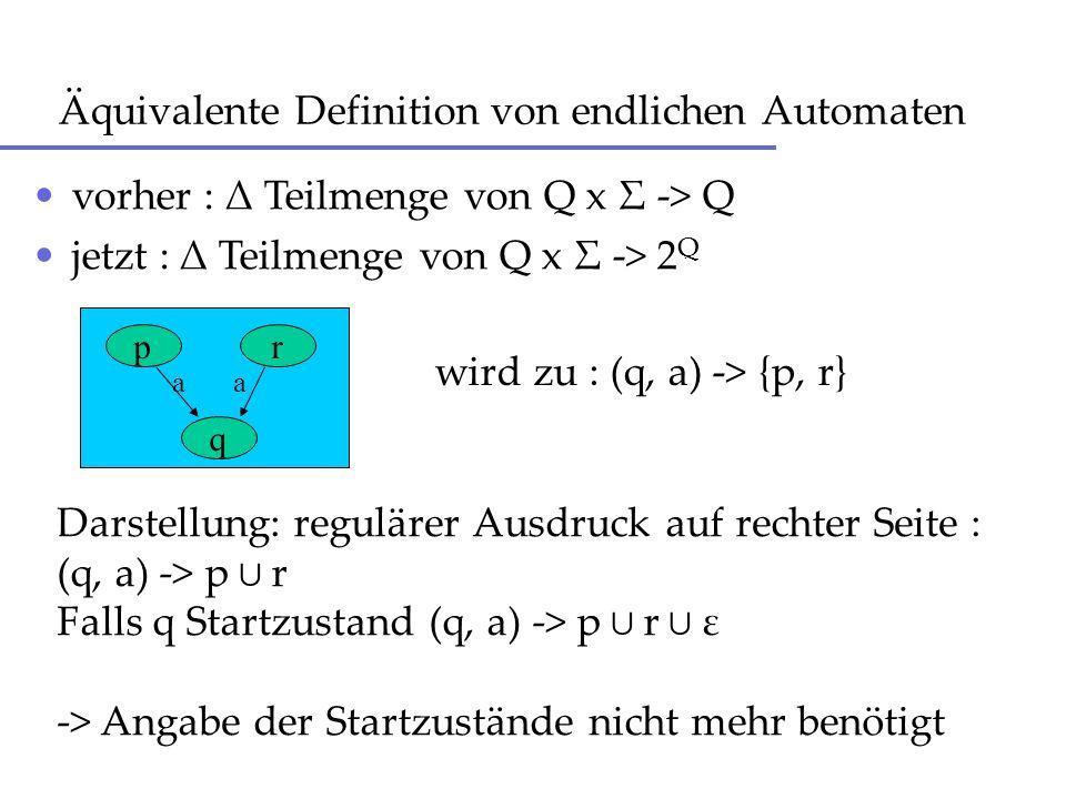 Zwei Traversierungsstrategien klassisch : von vorne nach hinten; akzeptiere wenn am Wortende Endzustand weitere Strategie : von hinten nach vorne; starte mit Endzuständen und gehe Δ-Regeln rückwärts, akzeptiere wenn ε am Wortanfang q0 q2 q1 b a a b σabbaba q q0q1 q2q1q2 b a q2 (a)-> q1 (b)-> q0 q1 q2 (a)-> ε q0 q2 (b)-> ε q1 (b)-> q0 q1 q2 (a) -> ε q0 q2