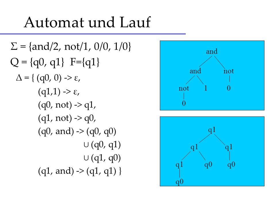 Automat und Lauf Σ = {and/2, not/1, 0/0, 1/0} Q = {q0, q1} F={q1} Δ = { (q0, 0) -> ε, (q1,1) -> ε, (q0, not) -> q1, (q1, not) -> q0, (q0, and) -> (q0,