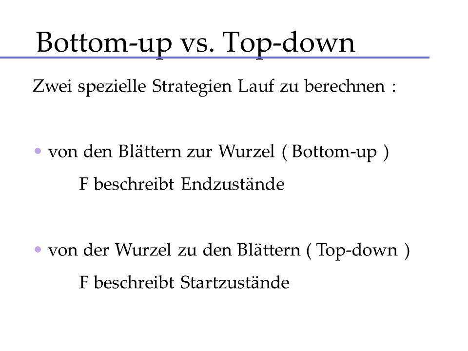 Bottom-up vs. Top-down Zwei spezielle Strategien Lauf zu berechnen : von den Blättern zur Wurzel ( Bottom-up ) F beschreibt Endzustände von der Wurzel