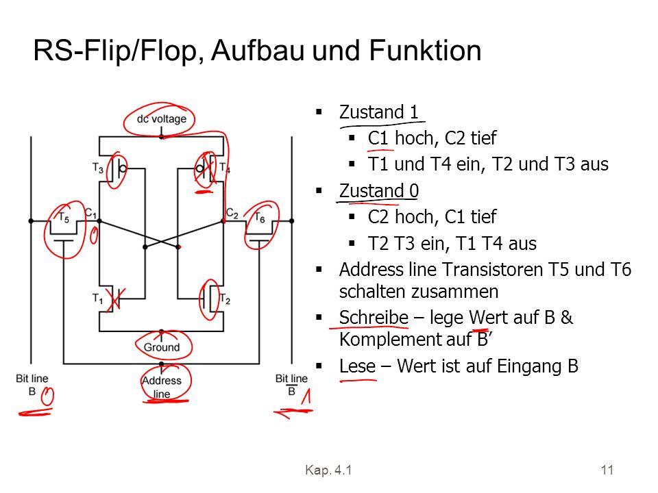 Kap. 4.111 RS-Flip/Flop, Aufbau und Funktion Zustand 1 C1 hoch, C2 tief T1 und T4 ein, T2 und T3 aus Zustand 0 C2 hoch, C1 tief T2 T3 ein, T1 T4 aus A