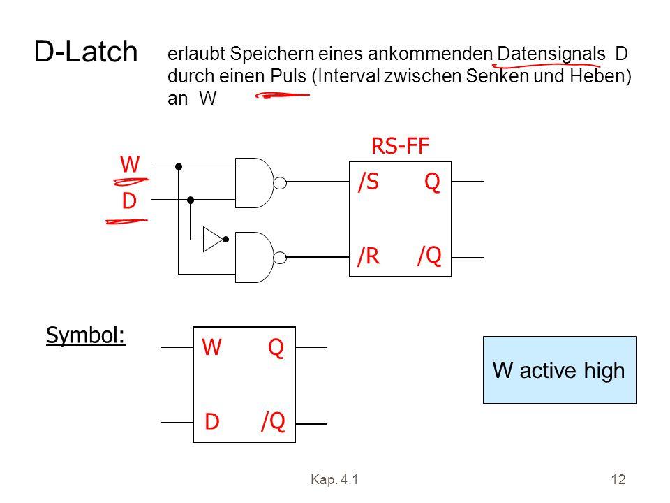 Kap. 4.112 D-Latch /S /R Q /Q RS-FF W D Symbol: W D Q /Q erlaubt Speichern eines ankommenden Datensignals D durch einen Puls (Interval zwischen Senken