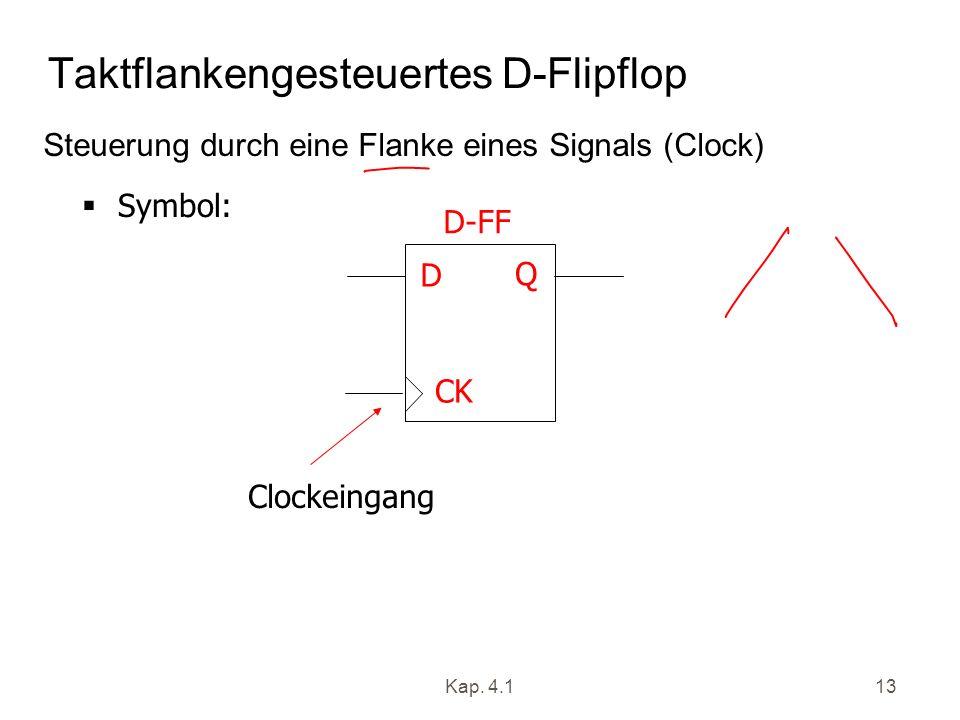 Kap. 4.113 Symbol: Taktflankengesteuertes D-Flipflop CK D Q D-FF Clockeingang Steuerung durch eine Flanke eines Signals (Clock)
