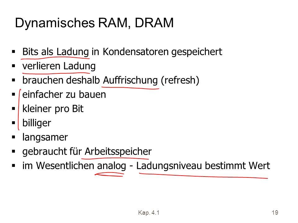 Kap. 4.119 Dynamisches RAM, DRAM Bits als Ladung in Kondensatoren gespeichert verlieren Ladung brauchen deshalb Auffrischung (refresh) einfacher zu ba