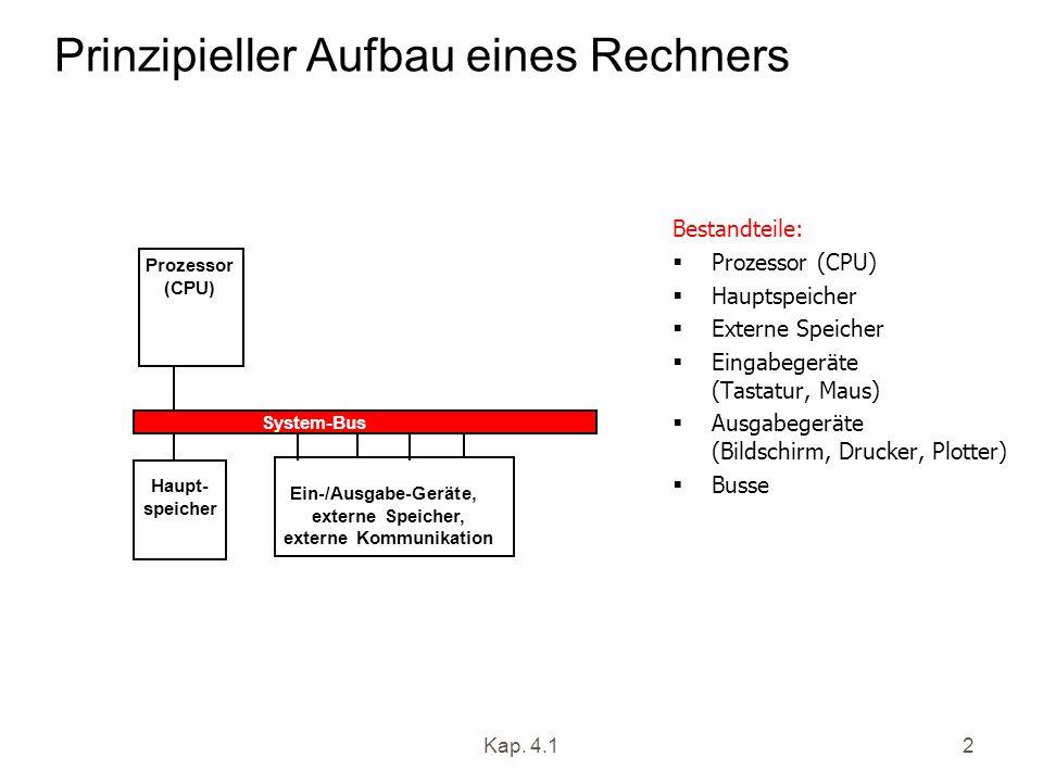 Kap. 4.12 Prinzipieller Aufbau eines Rechners Bestandteile: Prozessor (CPU) Hauptspeicher Externe Speicher Eingabegeräte (Tastatur, Maus) Ausgabegerät