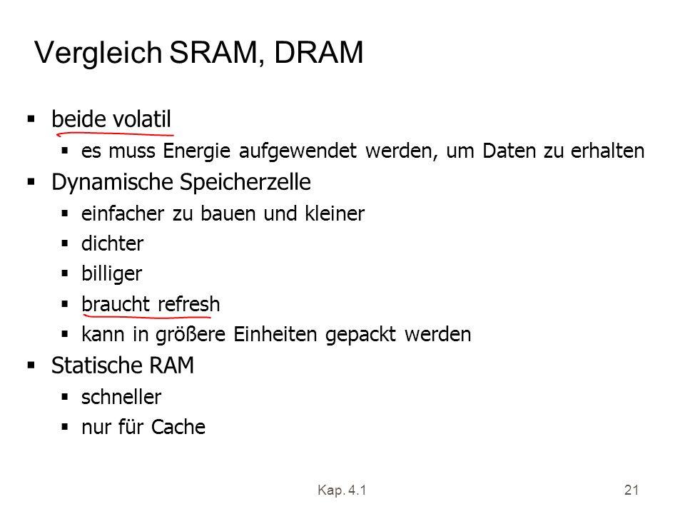 Kap. 4.121 Vergleich SRAM, DRAM beide volatil es muss Energie aufgewendet werden, um Daten zu erhalten Dynamische Speicherzelle einfacher zu bauen und