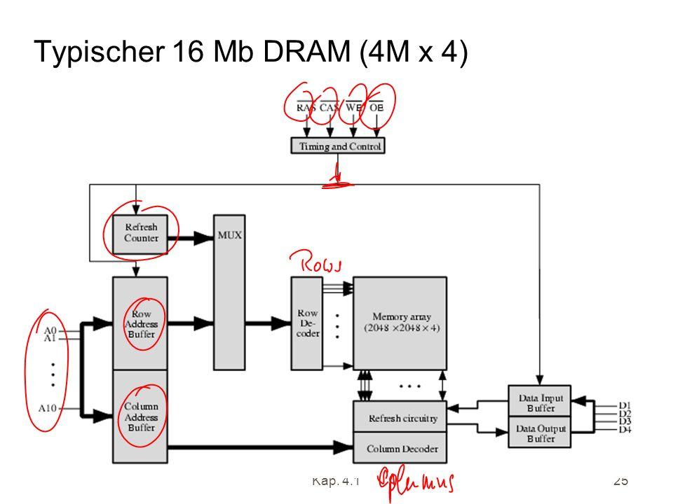 Kap. 4.125 Typischer 16 Mb DRAM (4M x 4)