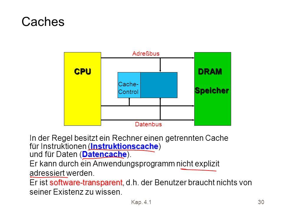 Kap. 4.130 Caches CPU DRAM Speicher Speicher Cache- Control Adreßbus Datenbus Instruktionscache Datencache In der Regel besitzt ein Rechner einen getr