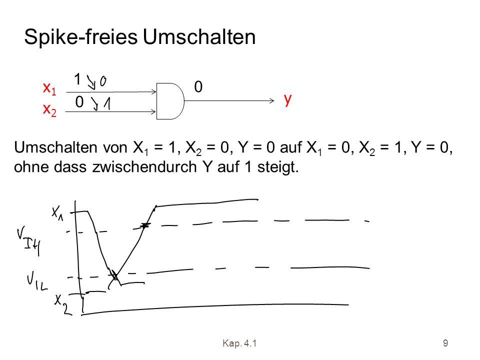 Kap. 4.19 Spike-freies Umschalten Umschalten von X 1 = 1, X 2 = 0, Y = 0 auf X 1 = 0, X 2 = 1, Y = 0, ohne dass zwischendurch Y auf 1 steigt. x2x2 y x