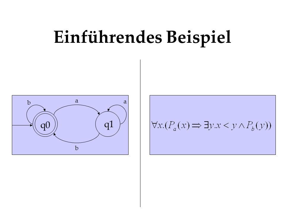 Einführendes Beispiel q0 q1 a b b a