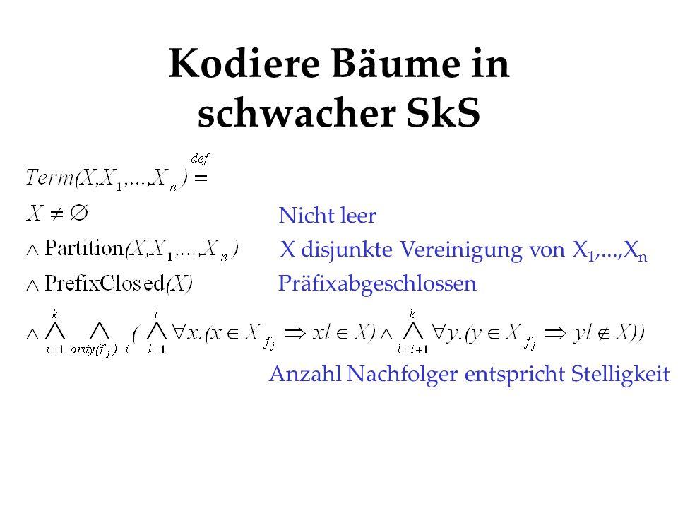 Kodiere Bäume in schwacher SkS Nicht leer X disjunkte Vereinigung von X 1,...,X n Präfixabgeschlossen Anzahl Nachfolger entspricht Stelligkeit