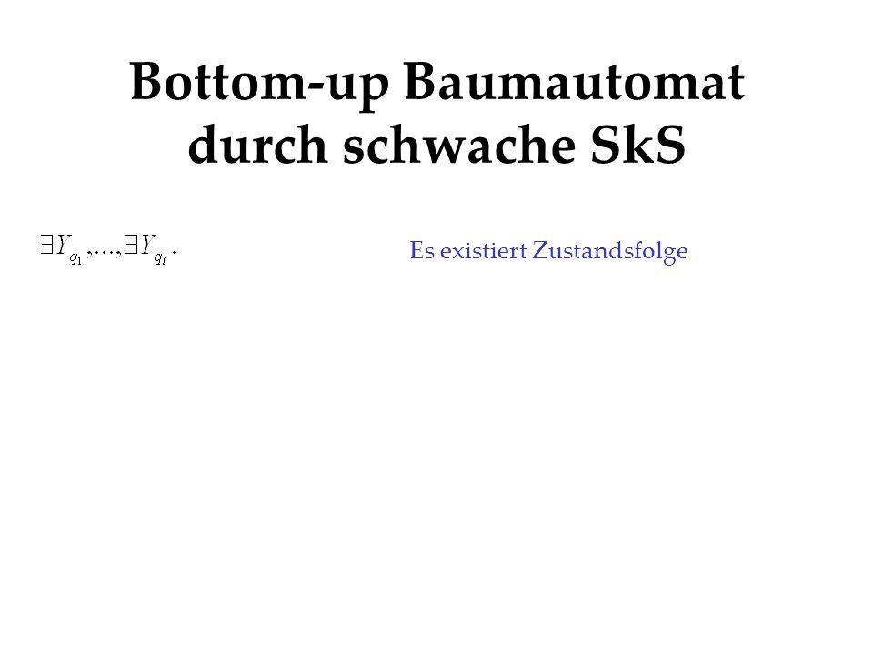 Bottom-up Baumautomat durch schwache SkS Es existiert Zustandsfolge