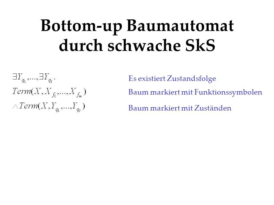 Bottom-up Baumautomat durch schwache SkS Es existiert Zustandsfolge Baum markiert mit Funktionssymbolen Baum markiert mit Zuständen