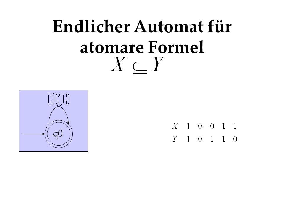 Endlicher Automat für atomare Formel q0