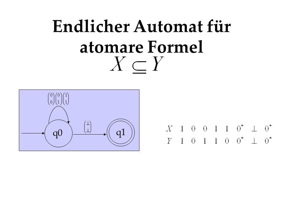 Endlicher Automat für atomare Formel q0 q1