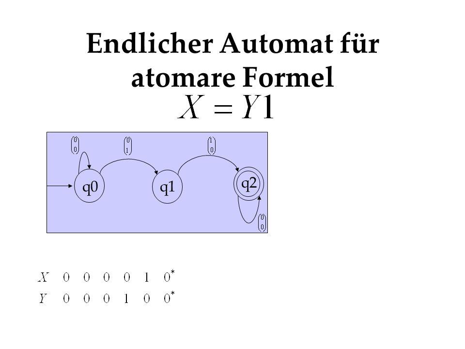 Endlicher Automat für atomare Formel q0q1 q2