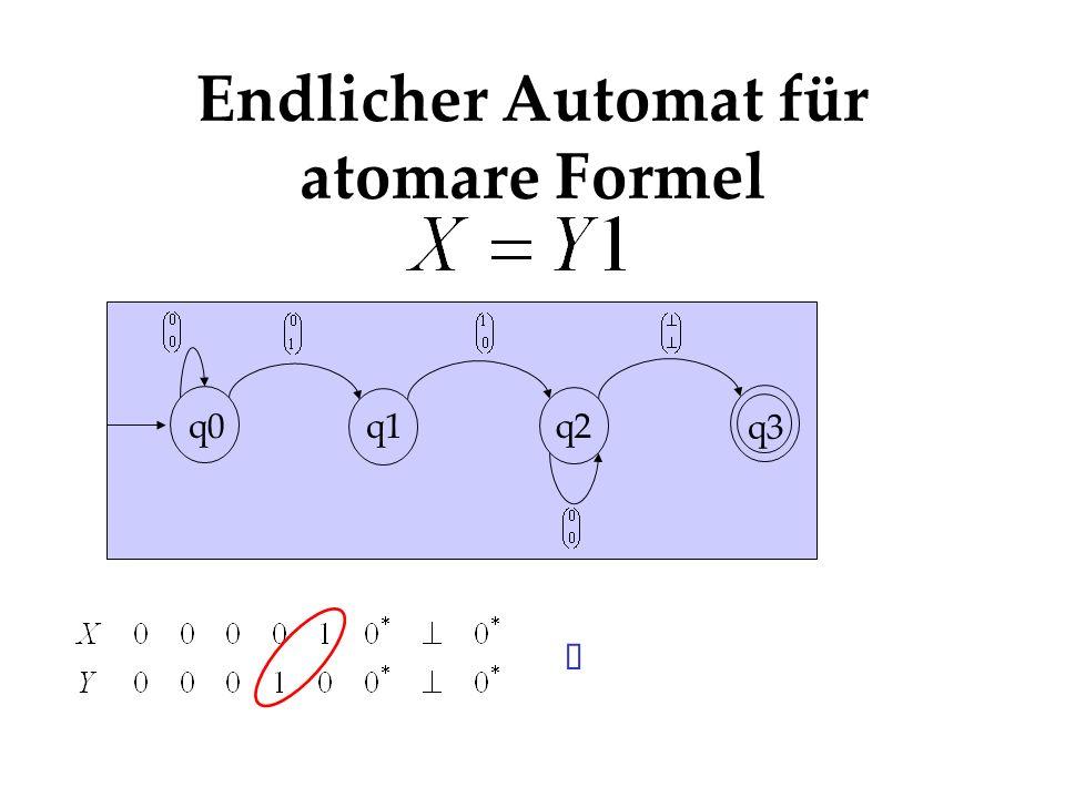 Endlicher Automat für atomare Formel q0q1q2 q3