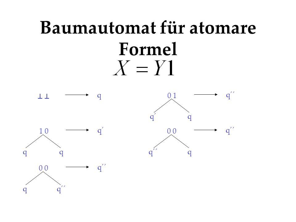 Baumautomat für atomare Formel q q´q 0 1 q´´ q 0 q´´ qq 1 0 q´ qq´´ 0 q´´