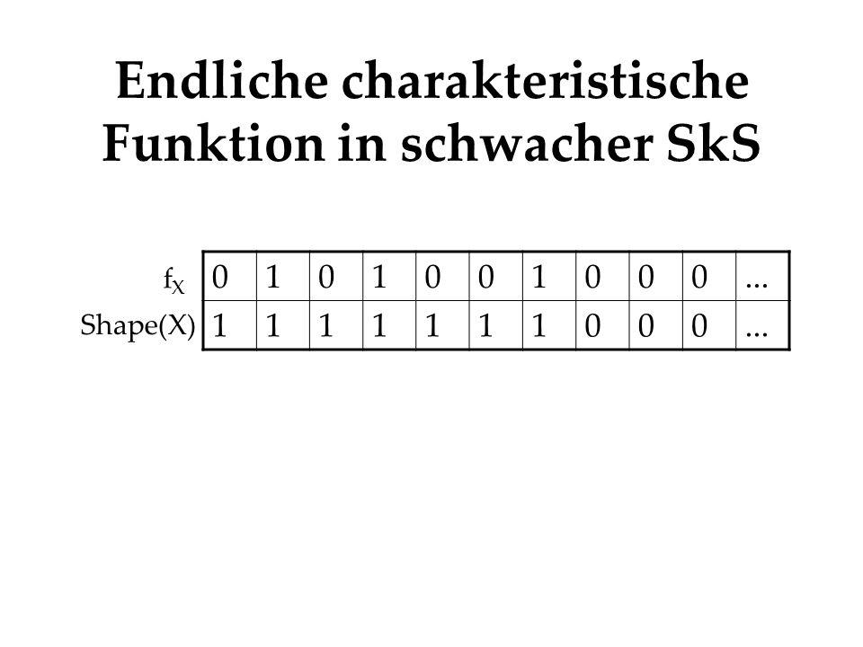 Endliche charakteristische Funktion in schwacher SkS 0101001000... 1111111000 fXfX Shape(X)