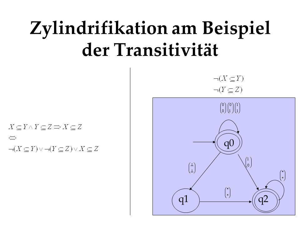 Zylindrifikation am Beispiel der Transitivität q0 q1q2