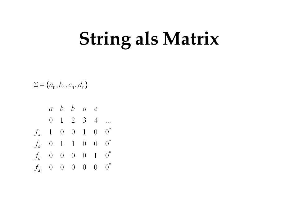Endliche charakteristische Funktion in schwacher SkS 0101001 00... 1111111000 fXfX Shape(X)