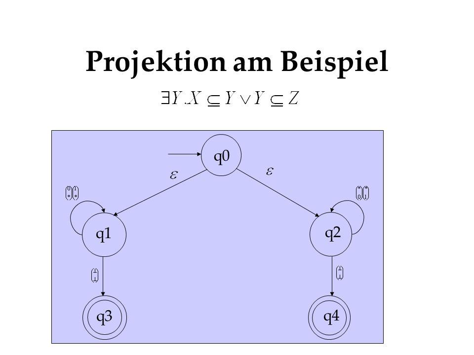 Projektion am Beispiel q0 q1 q2 q3 q4