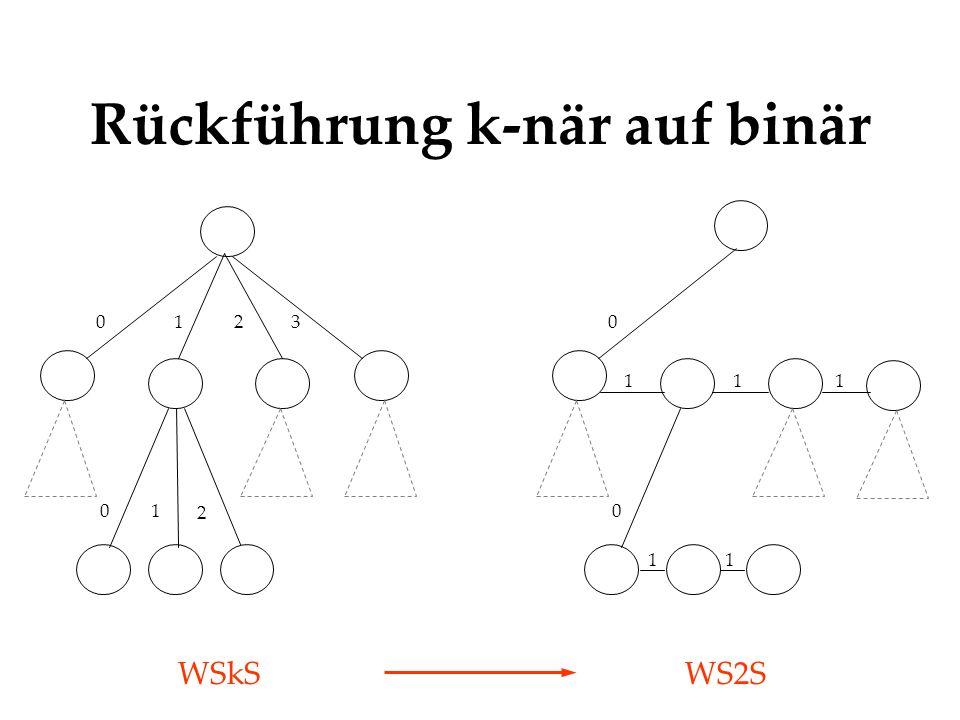 0123 01 2 WSkSWS2S 0 0 111 11