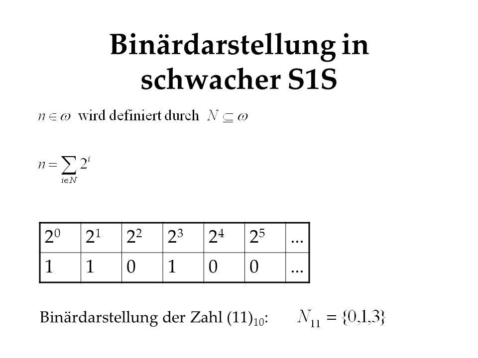 2020 21212 2323 2424 2525... 110100 Binärdarstellung der Zahl (11) 10 :