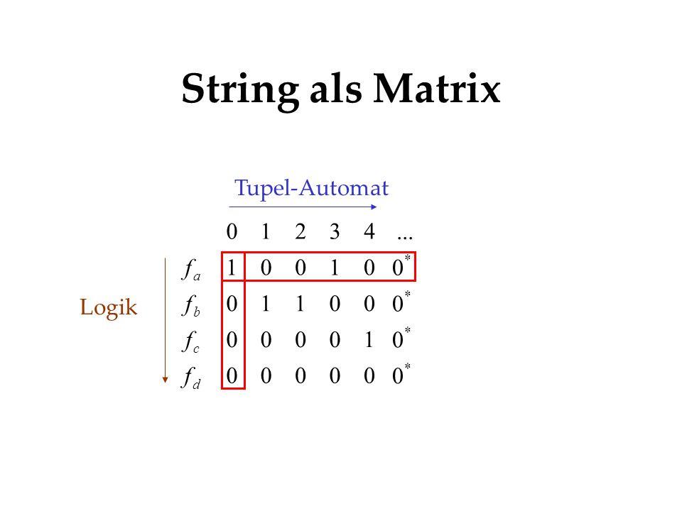 String als Matrix Tupel-Automat Logik * * * * 0 0 0 0... 00000 10000 00110 01001 43210 d c b a f f f f