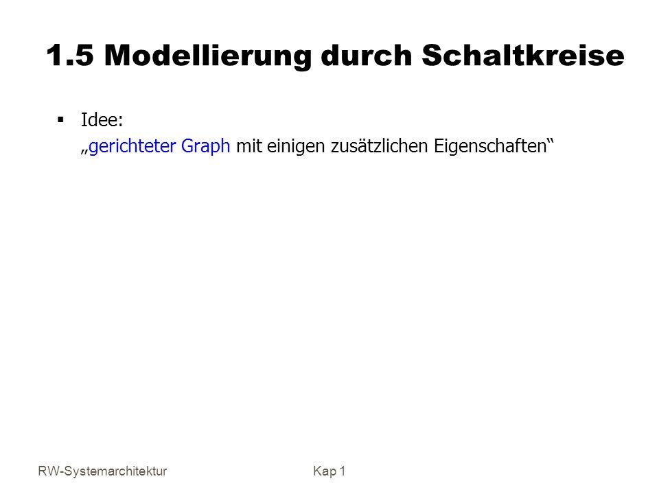 RW-SystemarchitekturKap 1 1.5 Modellierung durch Schaltkreise Idee: gerichteter Graph mit einigen zusätzlichen Eigenschaften
