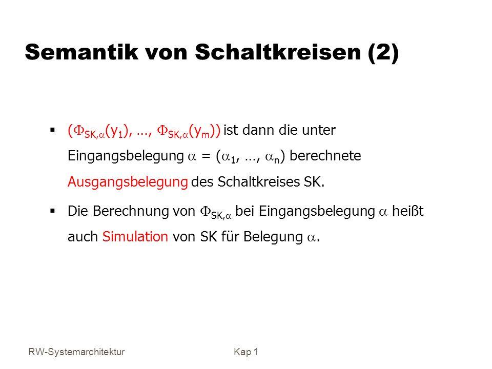 RW-SystemarchitekturKap 1 Semantik von Schaltkreisen (2) ( SK, (y 1 ), …, SK, (y m )) ist dann die unter Eingangsbelegung = ( 1, …, n ) berechnete Aus