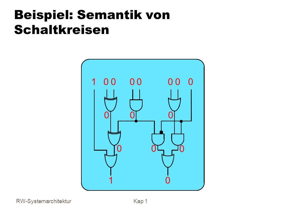 RW-SystemarchitekturKap 1 Beispiel: Semantik von Schaltkreisen 10000000 000 0 0 00 1