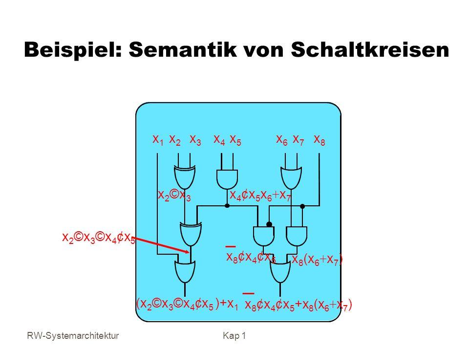 RW-SystemarchitekturKap 1 Beispiel: Semantik von Schaltkreisen x1x1 x2x2 x3x3 x4x4 x5x5 x6x6 x7x7 x8x8 x2©x3x2©x3 x4¢x5x4¢x5 x6+x7x6+x7 (x 2 ©x 3 ©x 4 ¢x 5 )+x 1 x2©x3©x4¢x5x2©x3©x4¢x5 x 8 (x 6 + x 7 ) x8¢x4¢x5x8¢x4¢x5 x 8 ¢x 4 ¢x 5 +x 8 (x 6 + x 7 )