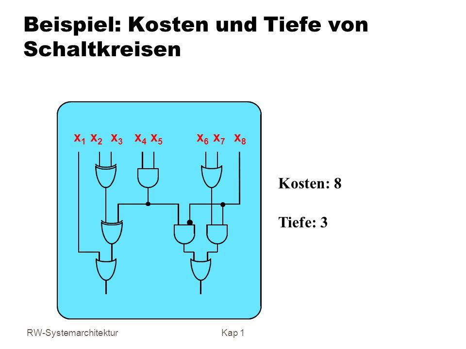 RW-SystemarchitekturKap 1 Beispiel: Kosten und Tiefe von Schaltkreisen x1x1 x2x2 x3x3 x4x4 x5x5 x6x6 x7x7 x8x8 Kosten: 8 Tiefe: 3