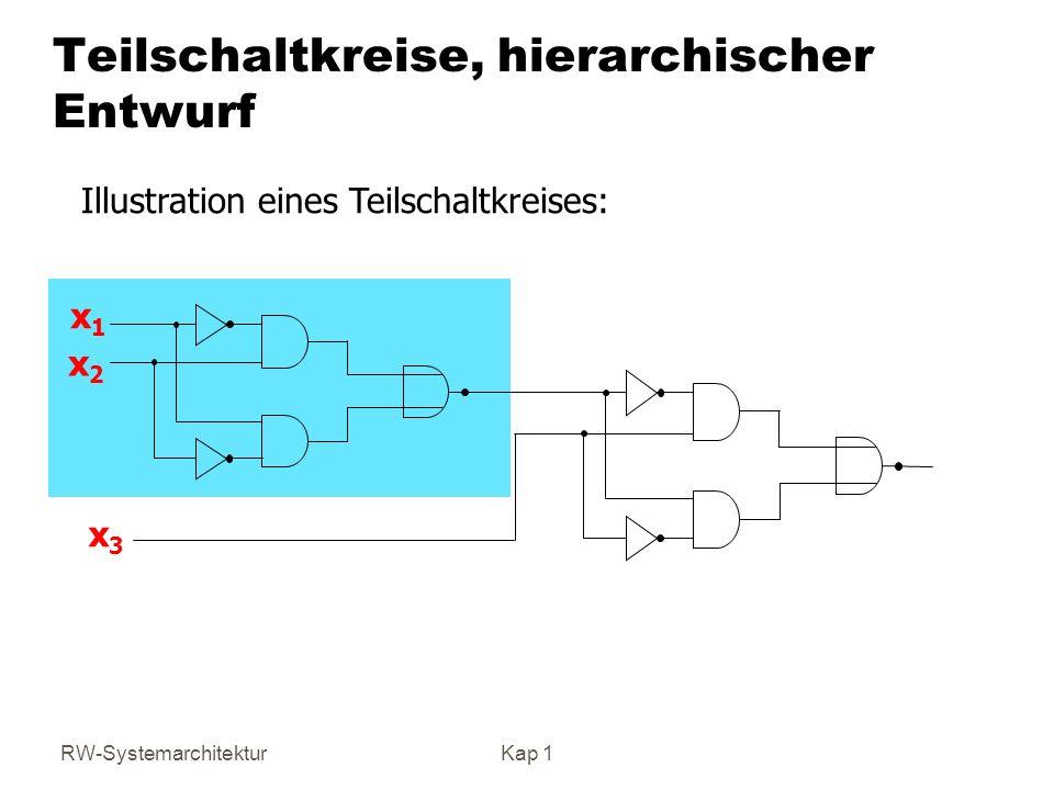 RW-SystemarchitekturKap 1 Teilschaltkreise, hierarchischer Entwurf Illustration eines Teilschaltkreises: x1x1 x2x2 x3x3