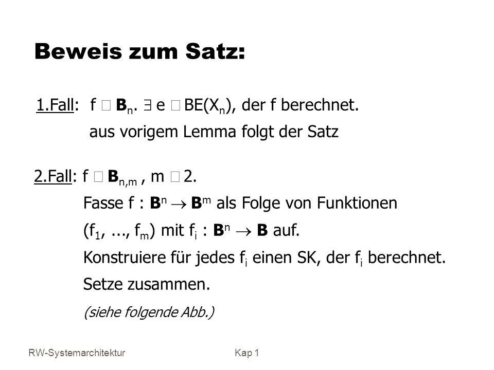 RW-SystemarchitekturKap 1 Beweis zum Satz: 1.Fall: f B n. e BE(X n ), der f berechnet. aus vorigem Lemma folgt der Satz 2.Fall: f B n,m, m 2. Fasse f