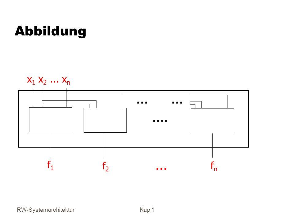 RW-SystemarchitekturKap 1 Abbildung.... x 1 x 2... x n... f1f1 fnfn f2f2