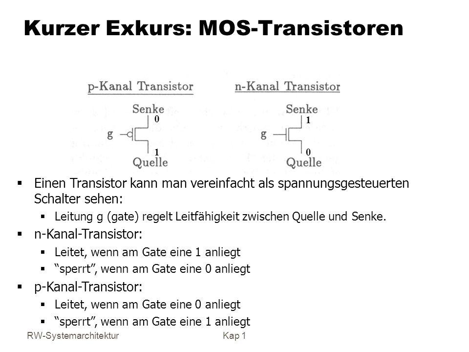 RW-SystemarchitekturKap 1 Kurzer Exkurs: MOS-Transistoren Einen Transistor kann man vereinfacht als spannungsgesteuerten Schalter sehen: Leitung g (gate) regelt Leitfähigkeit zwischen Quelle und Senke.