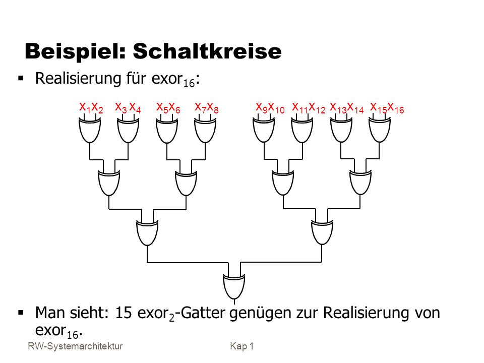 RW-SystemarchitekturKap 1 Beispiel: Schaltkreise Realisierung für exor 16 : Man sieht: 15 exor 2 -Gatter genügen zur Realisierung von exor 16. x 1 x 2