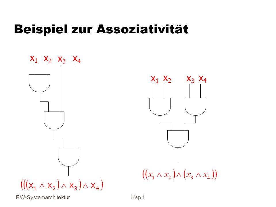 RW-SystemarchitekturKap 1 Beispiel zur Assoziativität x1x1 x4x4 x3x3 x2x2 x2x2 x1x1 x4x4 x3x3