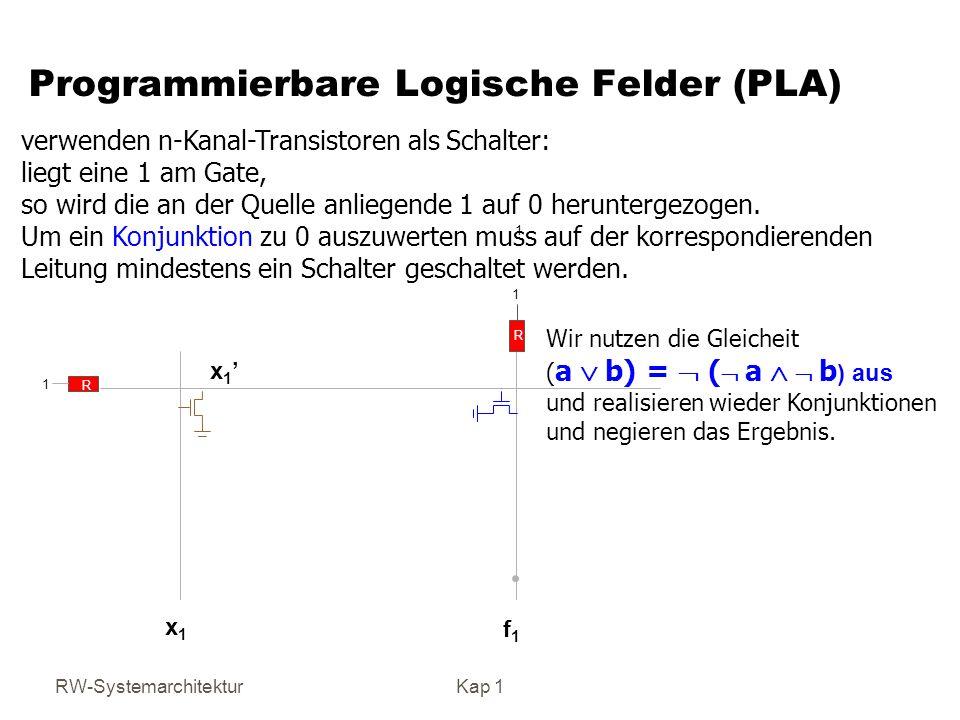 RW-SystemarchitekturKap 1 Programmierbare Logische Felder (PLA) R 1 1 verwenden n-Kanal-Transistoren als Schalter: liegt eine 1 am Gate, so wird die an der Quelle anliegende 1 auf 0 heruntergezogen.