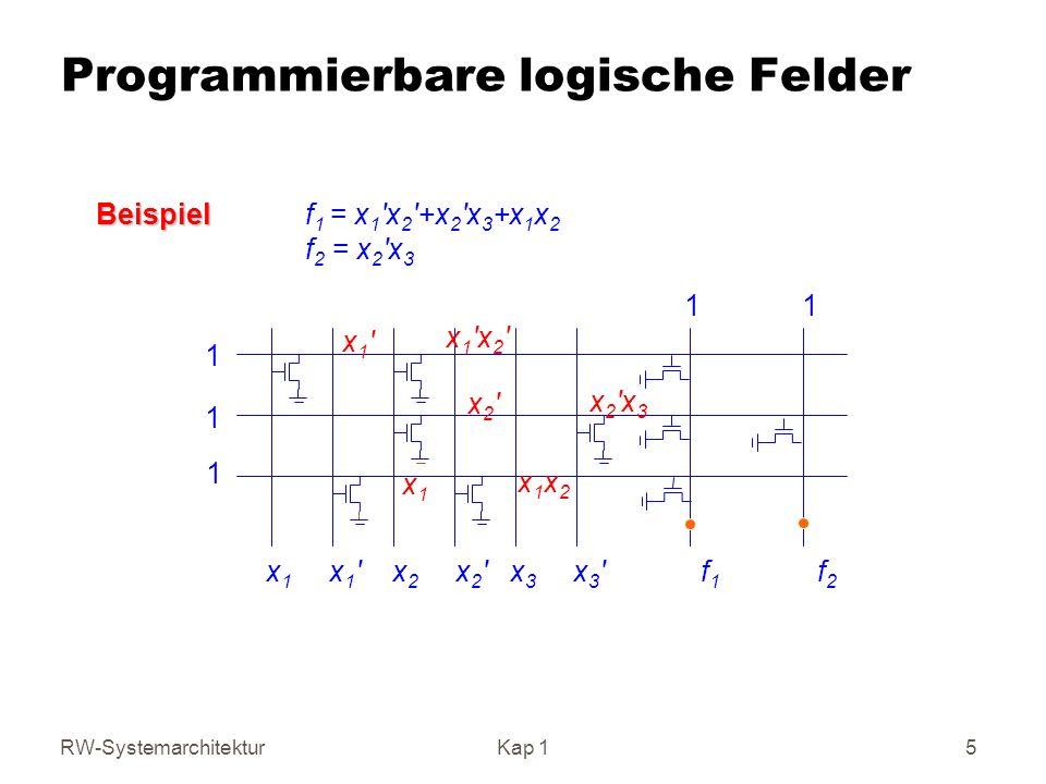 RW-SystemarchitekturKap 1 5 Programmierbare logische Felder Beispiel Beispiel f 1 = x 1 x 2 +x 2 x 3 +x 1 x 2 f 2 = x 2 x 3 1 1 1 1 1 x 1 x 1 x 2 x 2 x 3 x 3 f 1 f 2 x1 x1 x 1 x 2 x2 x2 x 2 x 3 x1x1 x1x2x1x2