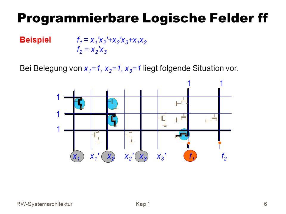 RW-SystemarchitekturKap 1 6 Programmierbare Logische Felder ff Beispiel Beispiel f 1 = x 1 x 2 +x 2 x 3 +x 1 x 2 f 2 = x 2 x 3 Bei Belegung von x 1 =1, x 2 =1, x 3 =1 liegt folgende Situation vor.