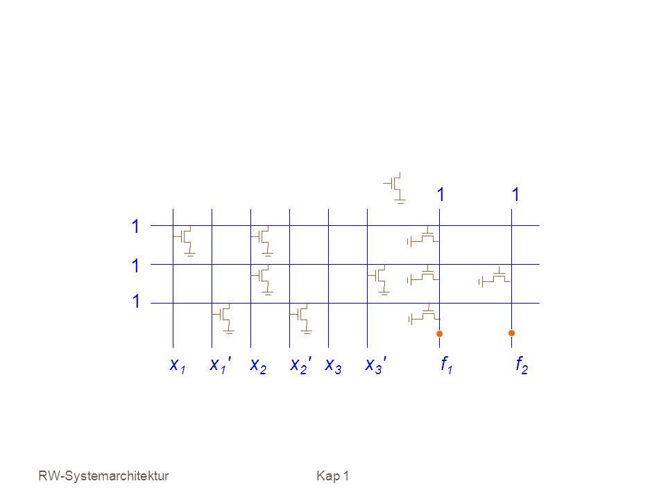 RW-SystemarchitekturKap 1 1 1 1 1 1 x 1 x 1 x 2 x 2 x 3 x 3 f 1 f 2