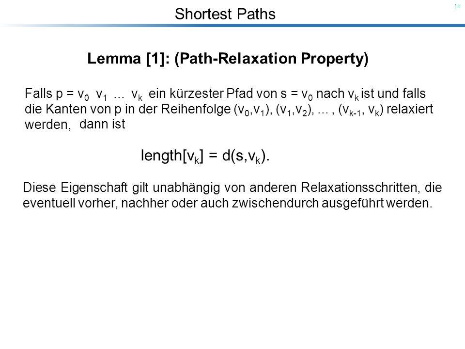 Shortest Paths 14 Diese Eigenschaft gilt unabhängig von anderen Relaxationsschritten, die eventuell vorher, nachher oder auch zwischendurch ausgeführt