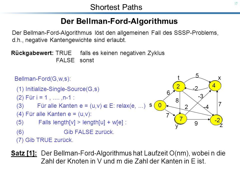 Shortest Paths 15 Der Bellman-Ford-Algorithmus Der Bellman-Ford-Algorithmus löst den allgemeinen Fall des SSSP-Problems, d.h., negative Kantengewichte