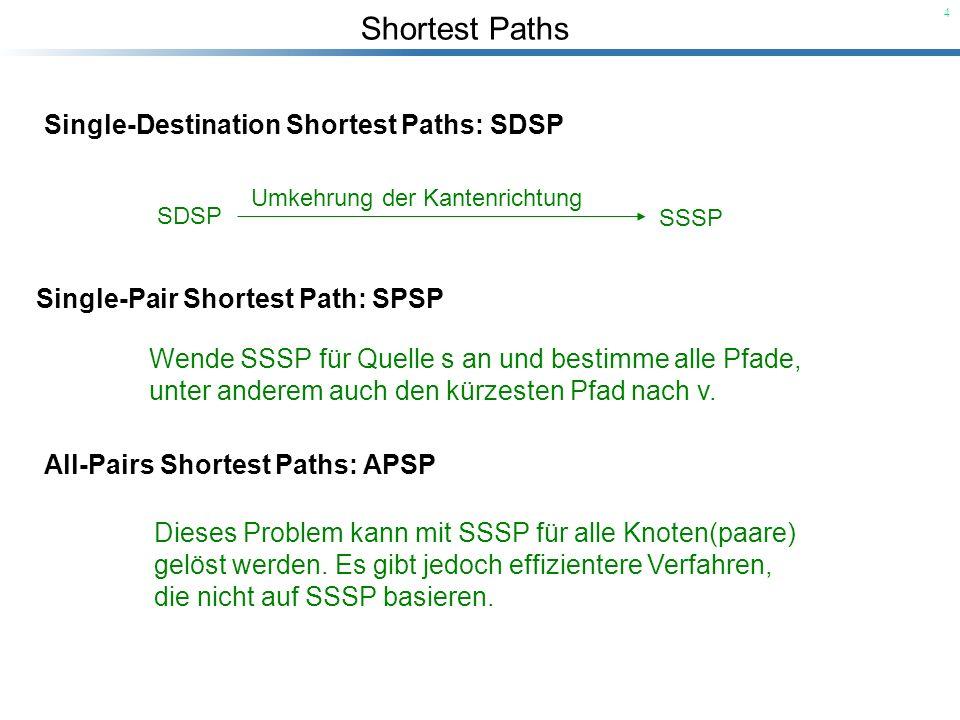 Shortest Paths 15 Der Bellman-Ford-Algorithmus Der Bellman-Ford-Algorithmus löst den allgemeinen Fall des SSSP-Problems, d.h., negative Kantengewichte sind erlaubt.