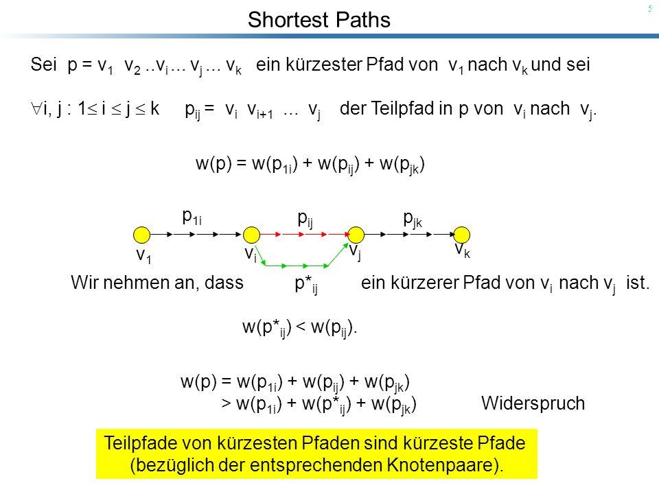 Shortest Paths 6 Kanten mit negativen Gewichten Auch negative reelle Zahlen tauchen manchmal als Kantengewichte auf.