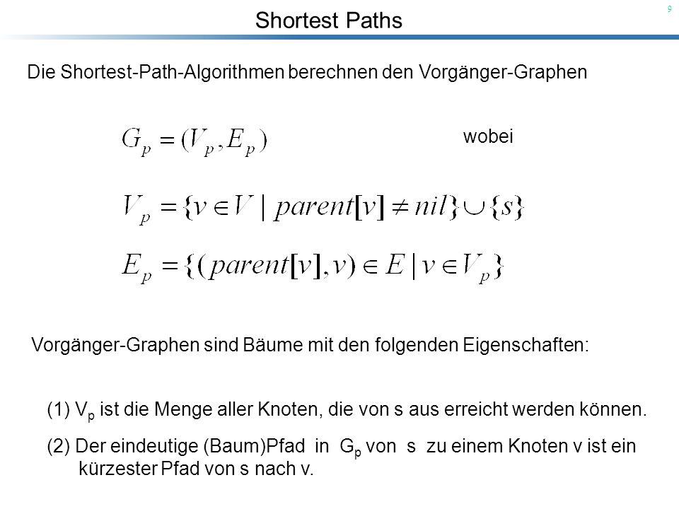 Shortest Paths 20 10 5 1 4 2 9 7 s tx z y 0 6 2 3 105 Q={ s, t, x, y, z } 7148139 Dijkstra(G,w,s): (1) Initialize-Single-Source(G,s) (2) S = (3) Q = V (4) Solange Q != : (5) u = Extract-Min(Q), d.h., u Q hat den kürzesten Pfad length[u] (6) S = S {u} (7) Für jede Kante e = (u,v) E, die u verlässt: relax(e)