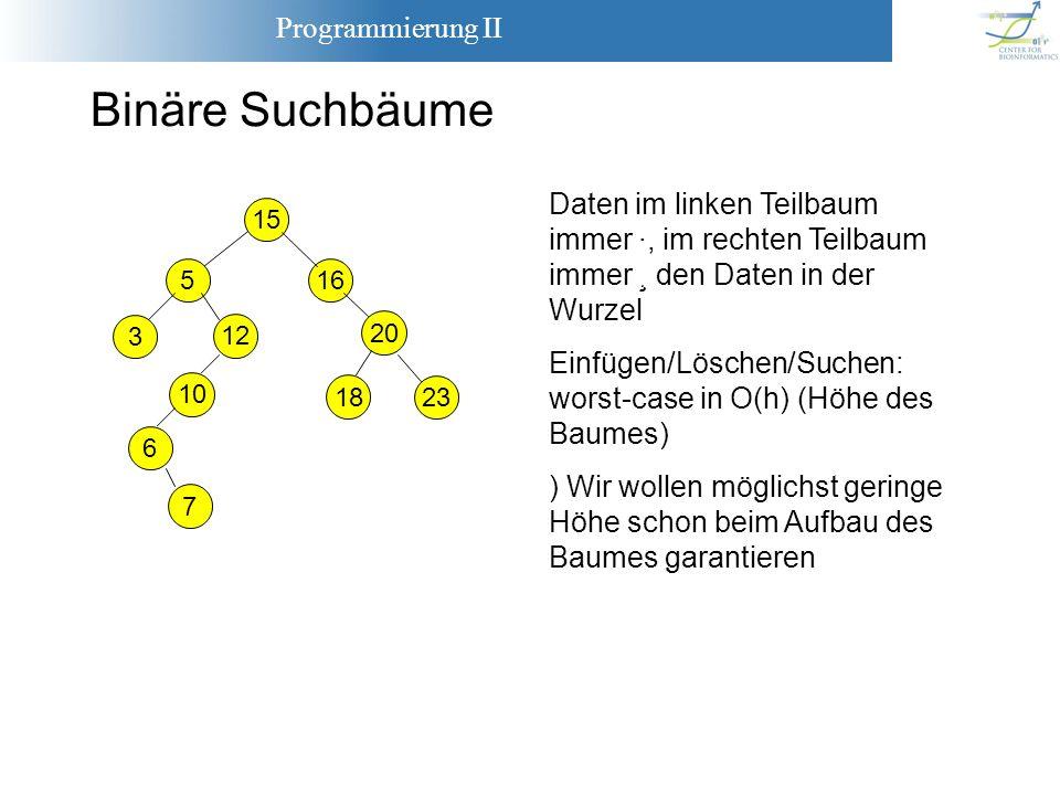 Programmierung II Binäre Suchbäume 15 516 20 23 18 3 12 10 6 7 Daten im linken Teilbaum immer ·, im rechten Teilbaum immer ¸ den Daten in der Wurzel E